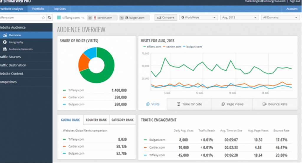 similar-web管理画面