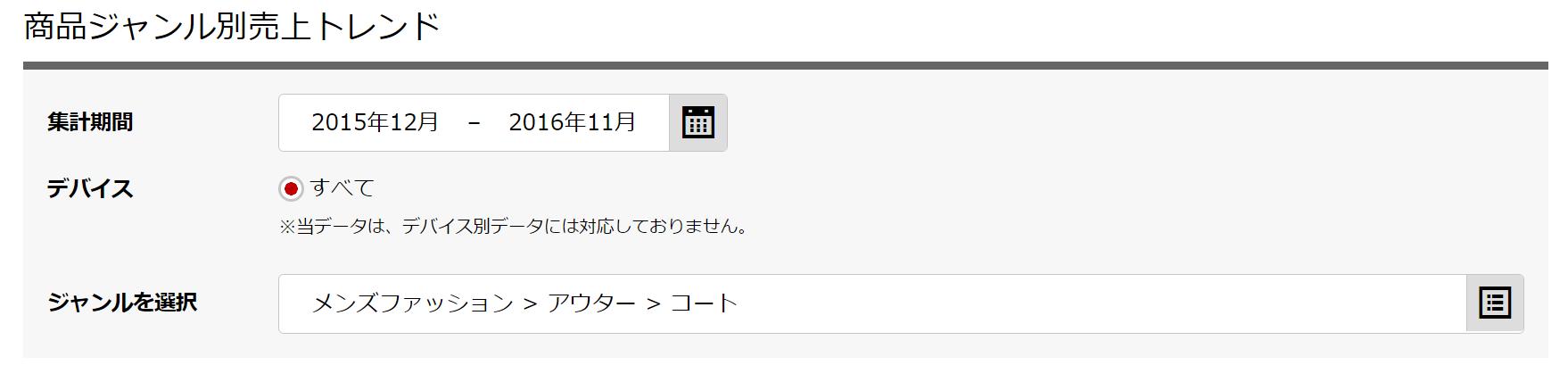 商品ジャンル別トレンド2